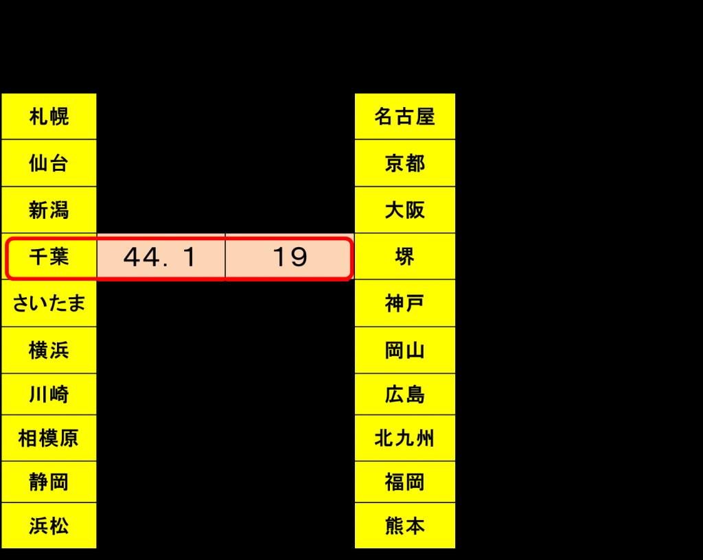 F3F66D6B-C3B4-47BA-B2E9-6E39534F9ECE