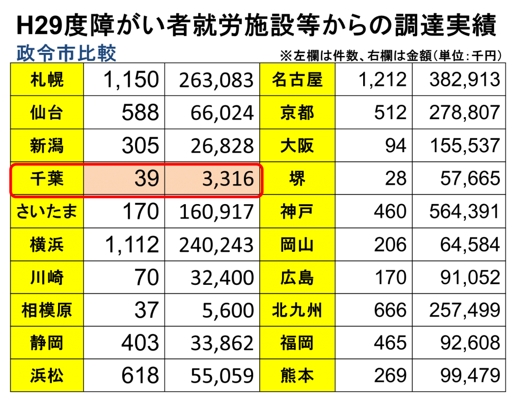 831C1DF1-5BDD-460F-A208-13E960546D49