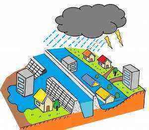 洪水のしくみ
