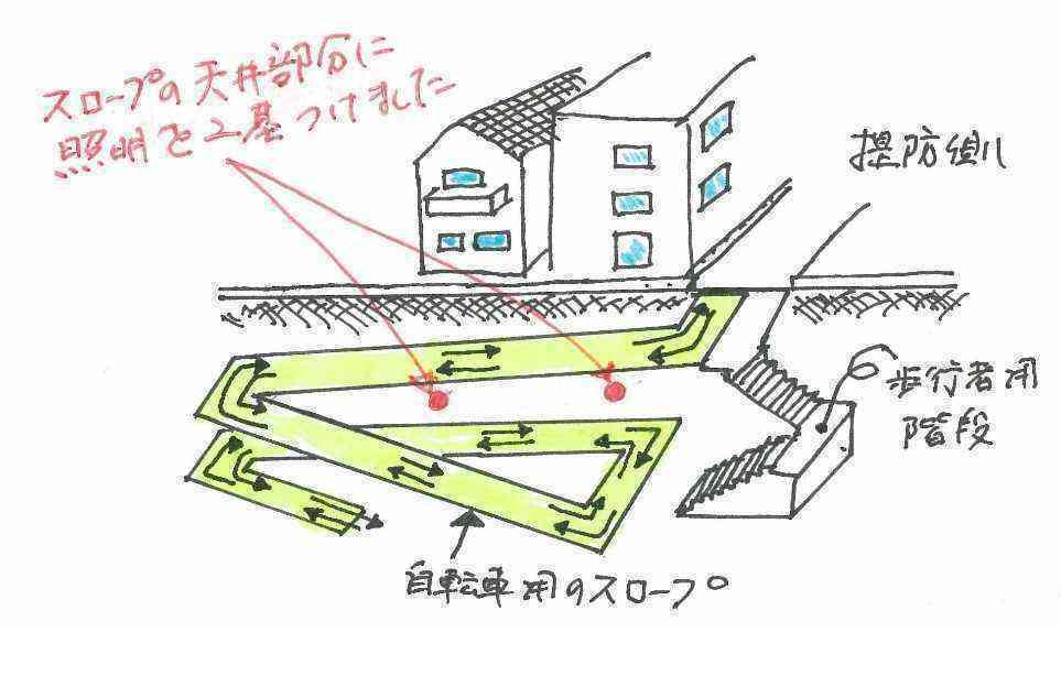 平井7スーパー堤防連絡階段見取図