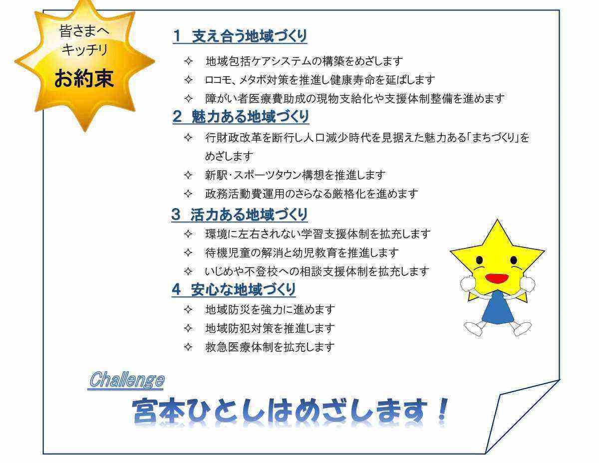 実績2-2