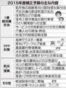 0121hoseiyosan