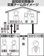 15.1.20公明記事