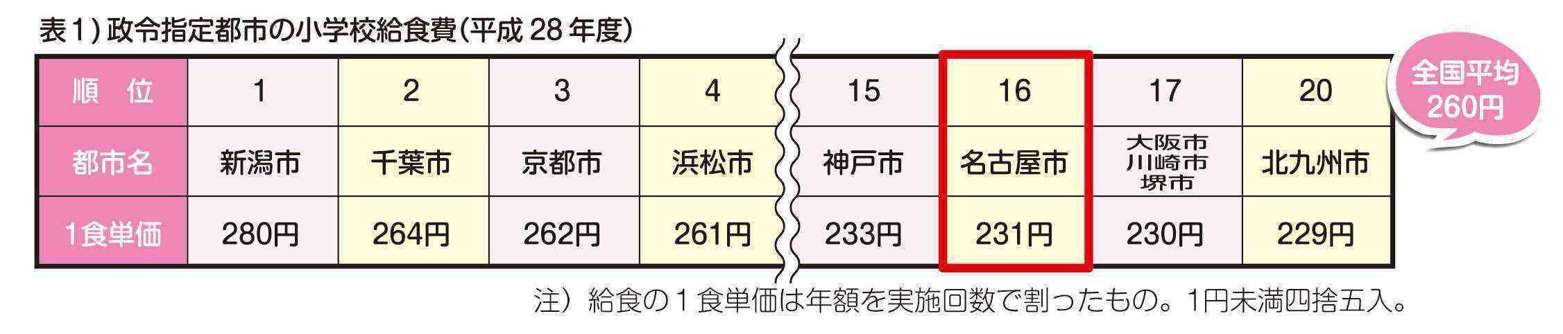 まっすぐ通信59_表1 (1)