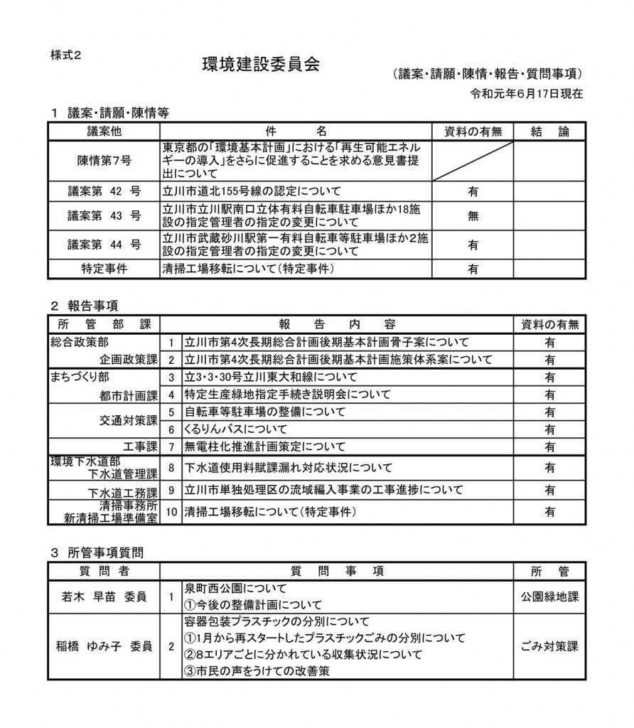 【差替後】環境建設_審査・報告事項一覧(様式2)