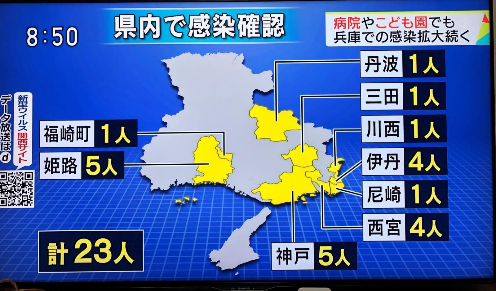 ウイルス 尼崎 コロナ コロナワクチン接種 尼崎市が64歳以下のスケジュール発表 総合 神戸新聞NEXT