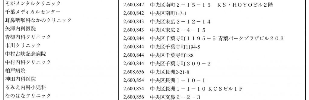 7D8C77CD-A145-4266-96FC-29D62FAE2AC4
