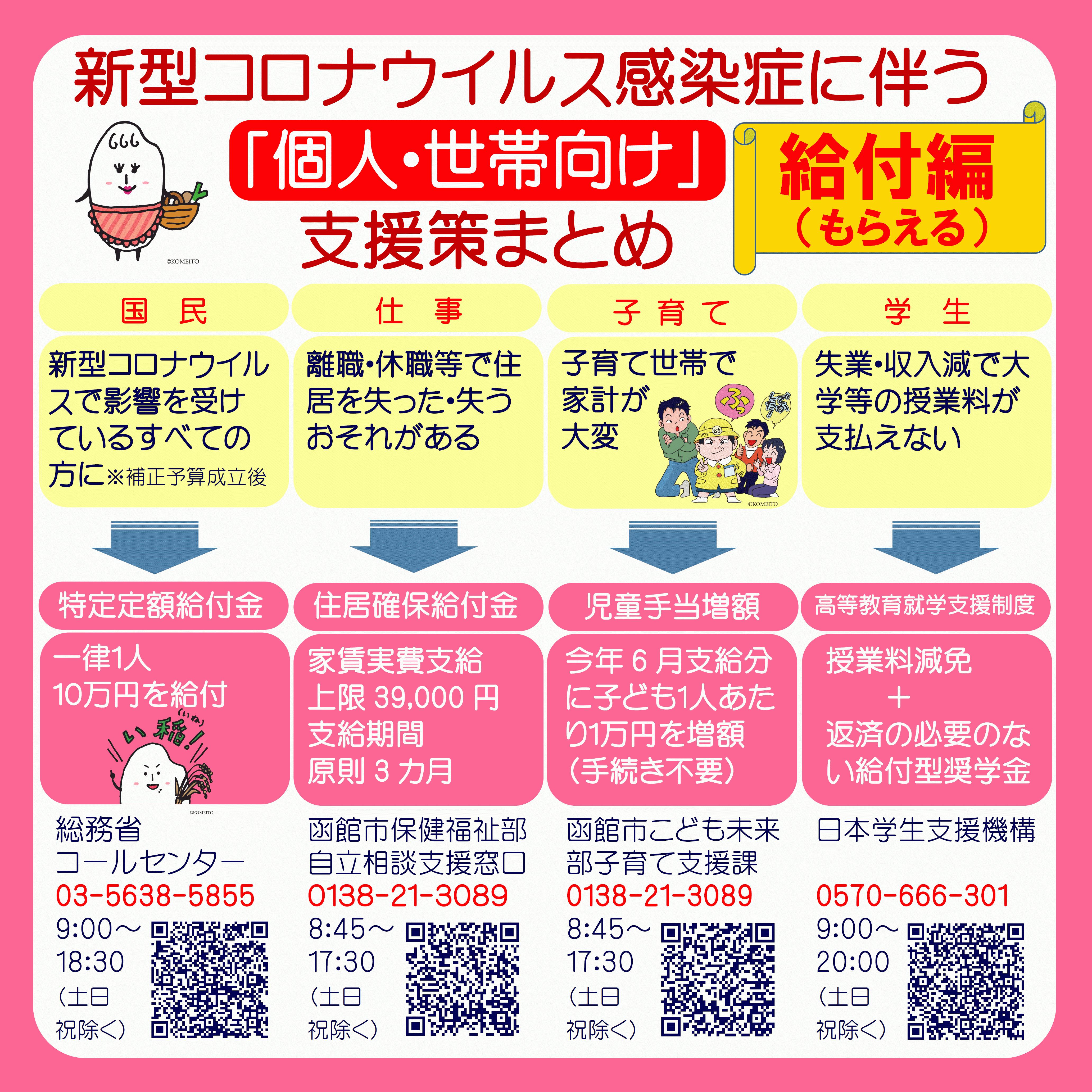 函館 コロナ 感染