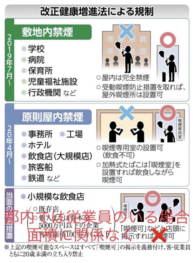 防止 受動 法 喫煙