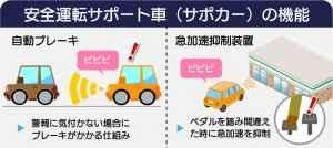 05安全運転支援装置(横)