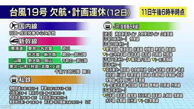 台風19号 欠航・計画運休(12日)(NHK)