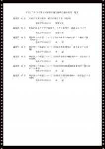15.5.21臨時議会議決結果