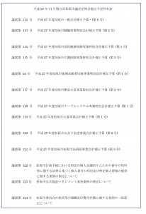 15.11議案①