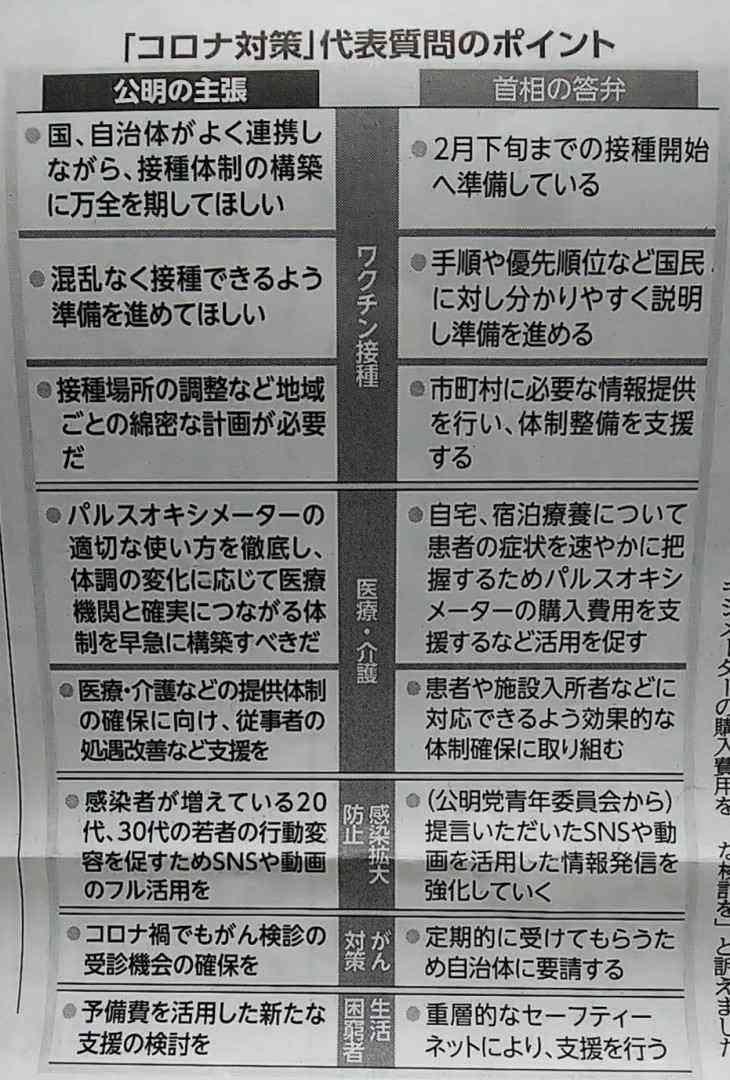 者 松江 コロナ 感染