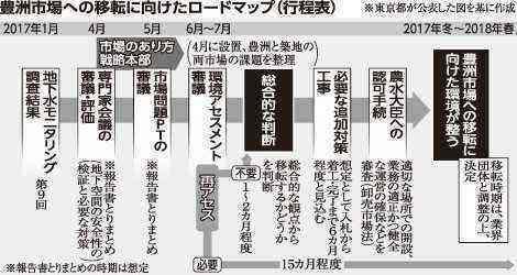マップ 東京 都 ロード 【サイクリングロード】東京の初心者〜上級者向けおすすめスポット15選 |