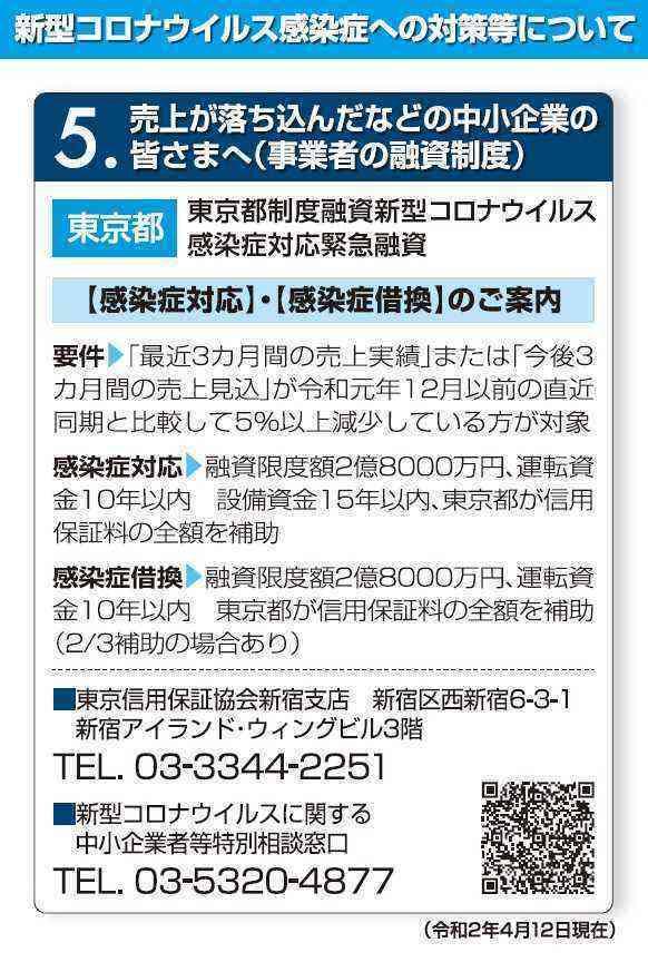 200412 議員団ニュース(東京都融資)