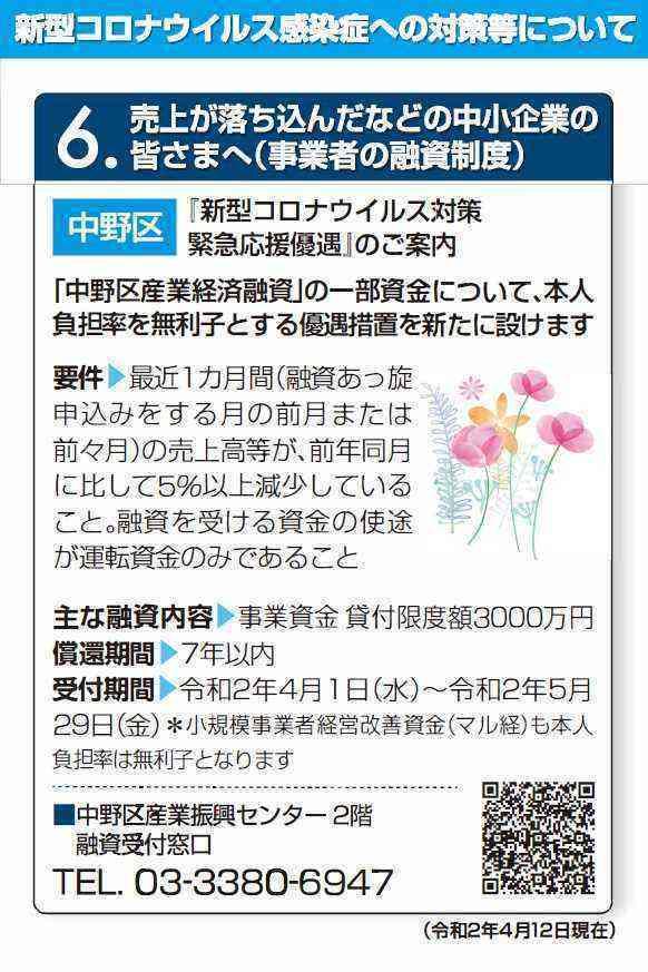 200412 議員団ニュース(中野区融資)