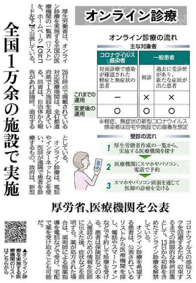 加須 市 コロナ ウイルス 感染 者
