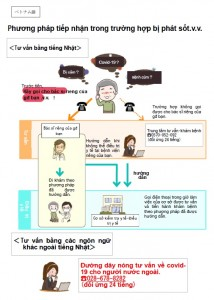 20210214 how to see doc Viet