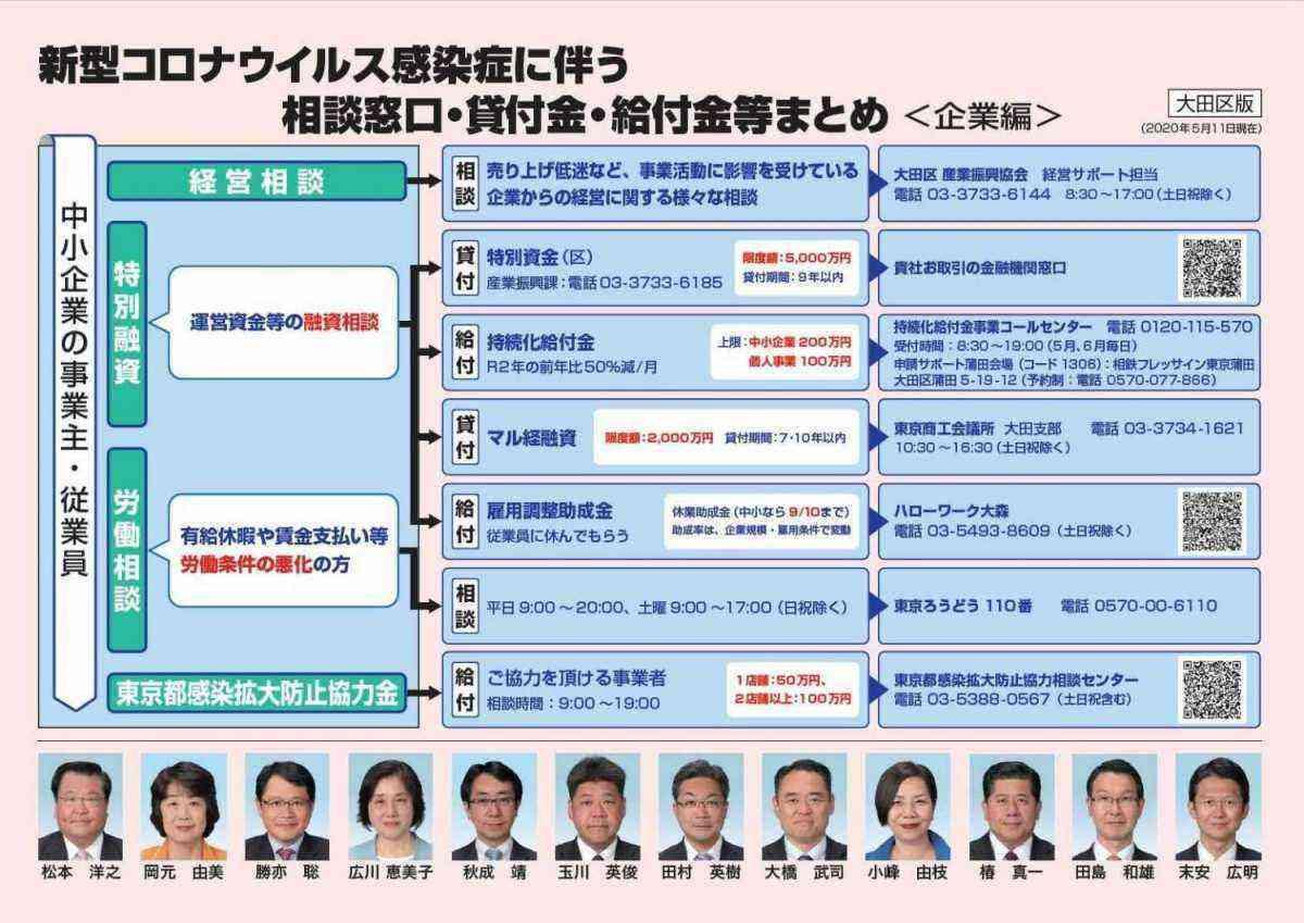 区議会ニュース-2020_臨時号-裏
