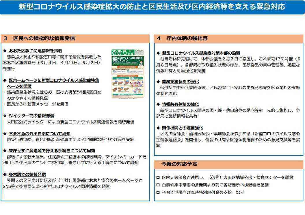 大田区緊急対応0508_2