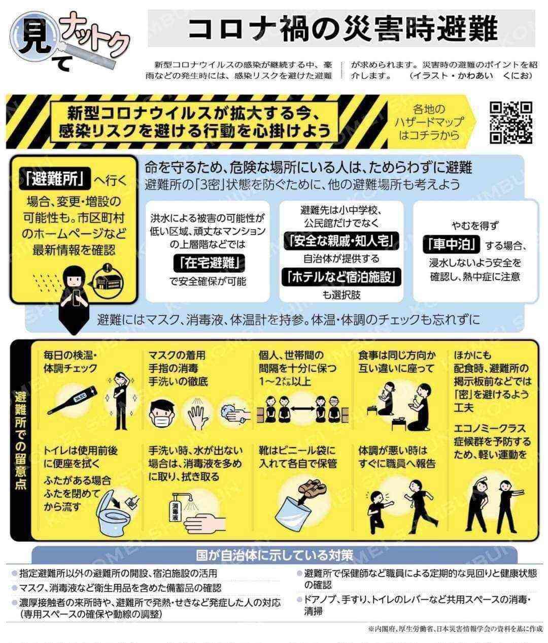 と 避難 勧告 指示 避難