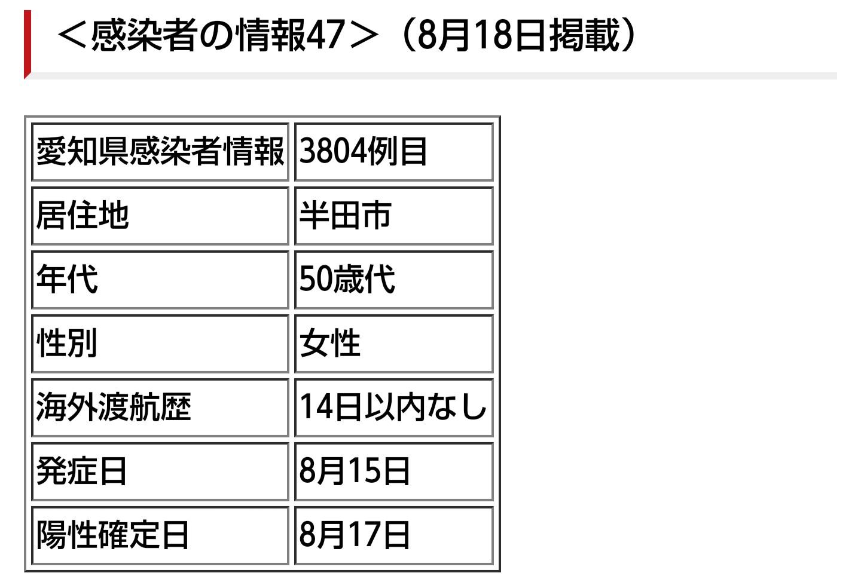 愛知 県 コロナ 人数 今日