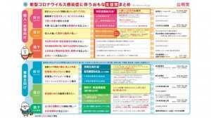 【コロナ支援策まとめ】SNS発信用-1-800x450