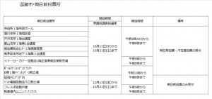 期日前投票所-函館