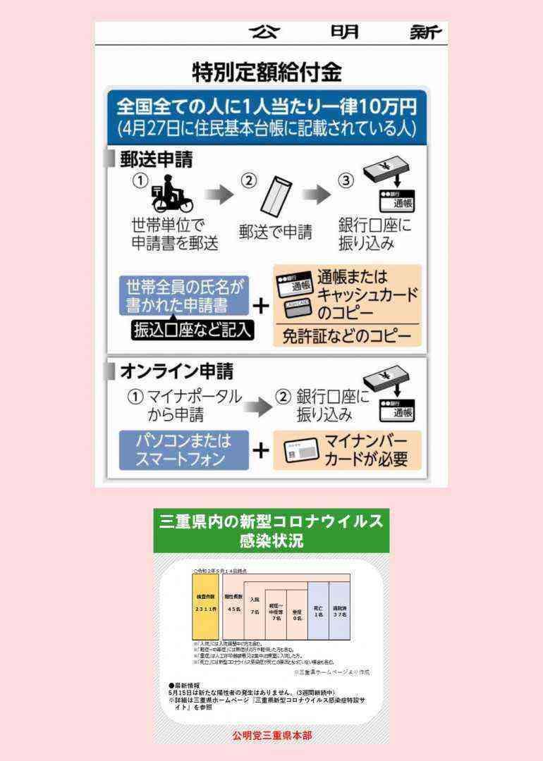 県 ホームページ コロナ 三重