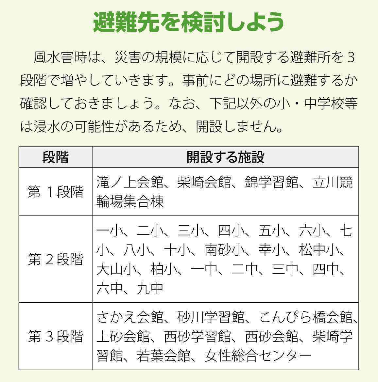 リンク 無料 立川 ライブ 競輪