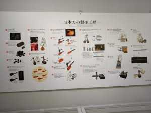 刀剣博物館2