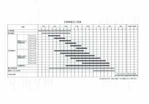 LED灯具の取替えスケジュール (2)