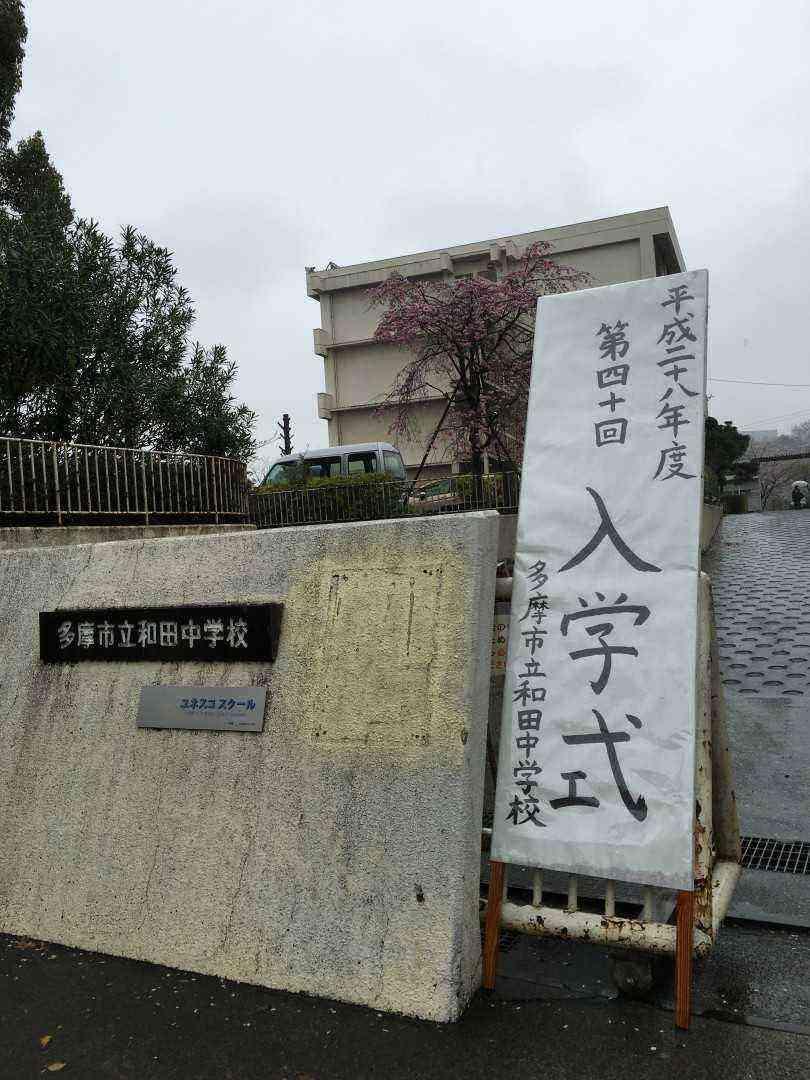 中学校 ホームページ 和田