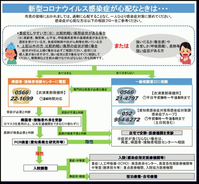 ウイルス 感染 県 症 新型 コロナ 愛知