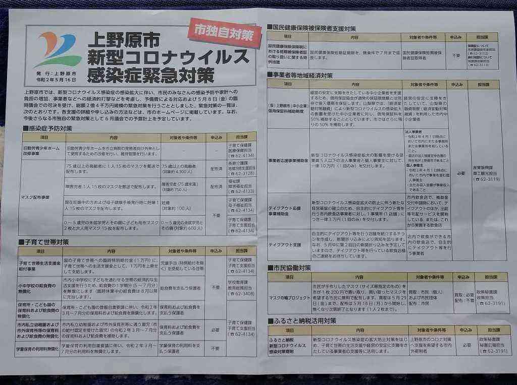 上野原 市 コロナ 感染 者