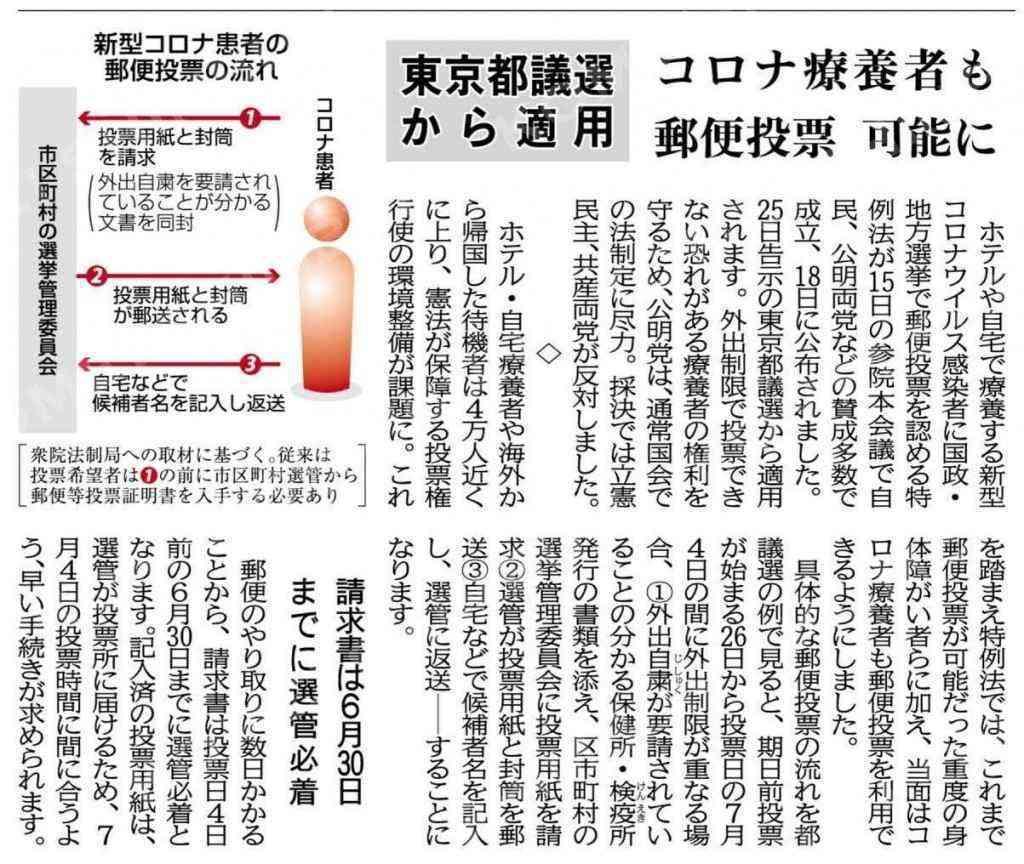 市長 選挙 上野原 村上信行/上野原市長選挙の経歴や家族は?年収や選挙結果も!
