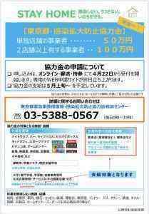 東京都協力金20200415