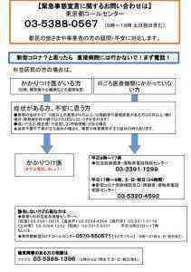 コロナ相談(杉並区)20200411