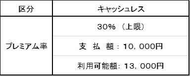 20210301