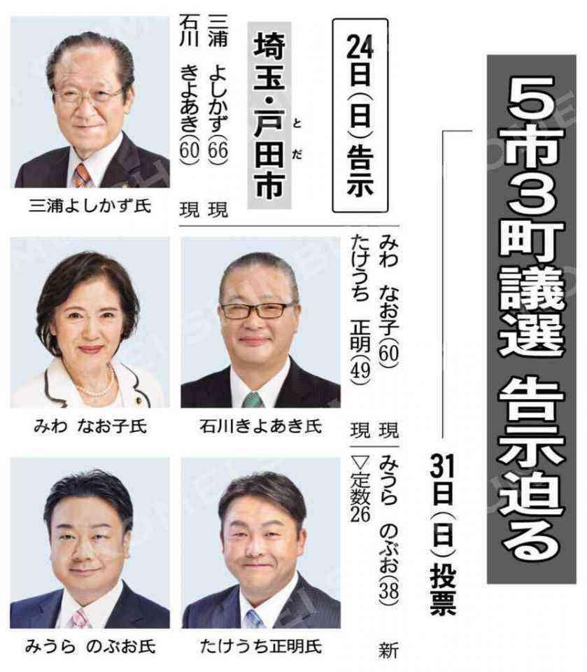 選挙 戸田 市議会 議員