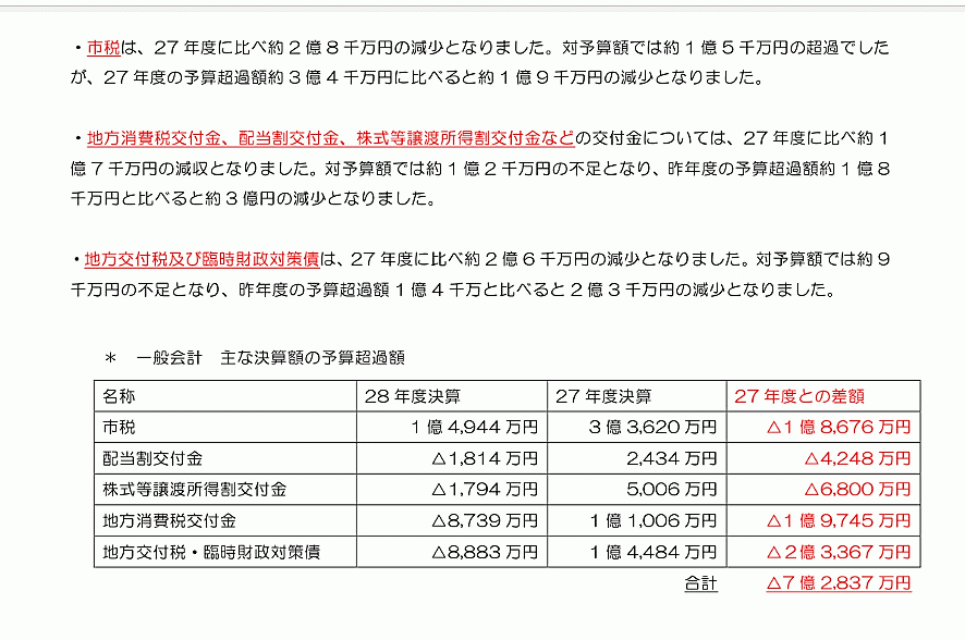 2017-09-24