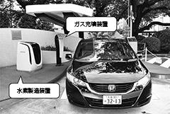 洗濯機のような形をした水素製造装置(左端)。その右隣にはガスを車に送るポスト型の充?装置がある=埼玉県庁