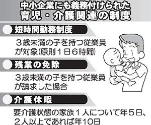 解説 改正育児・介護休業法   ニ...