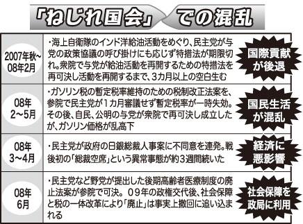"""参院選 """"ねじれ""""状態の解消を   ニュース   公明党"""