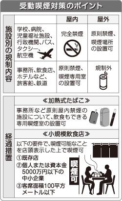 受動喫煙対策のポイント