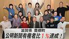 空白区で大拡大を成し遂げ初の「1%」に沸く滋賀・豊郷町の党員ら