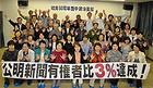 結党50年へ3%を達成し喜びを爆発させる党豊中第9支部のメンバー=15日 大阪・豊中市