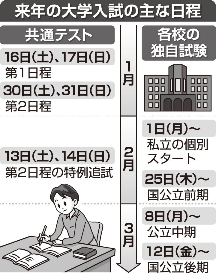 第 二 テスト 日程 共通