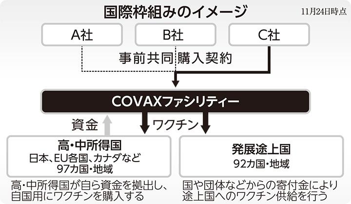 製薬 ワクチン の 日本 会社 コロナ